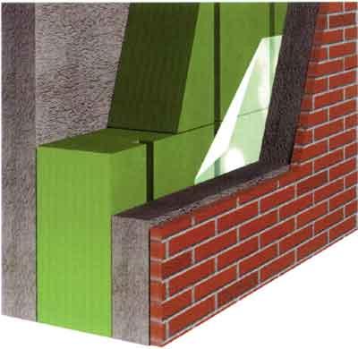 Строительные материалы для стен загородного дома
